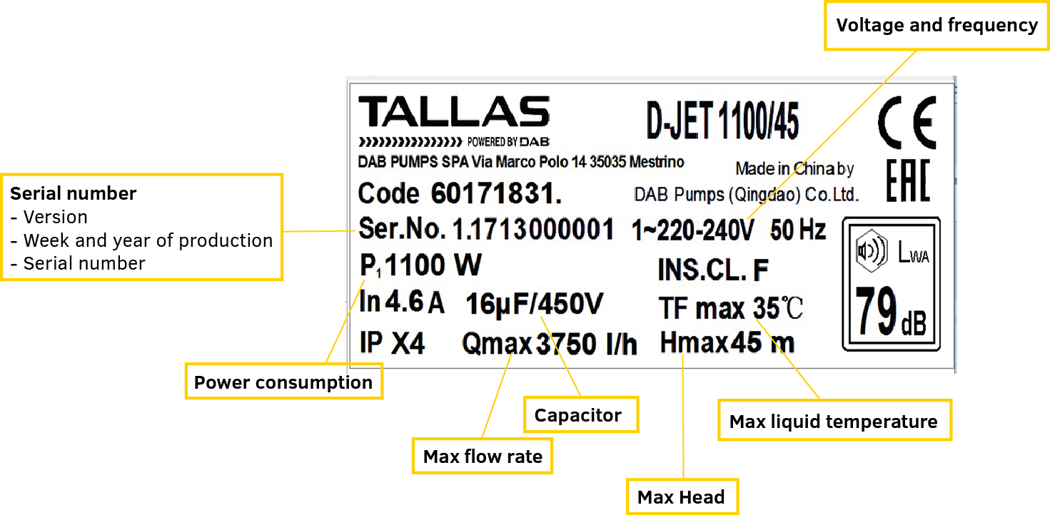 Faq tallas what does the indication of the technical label mean biocorpaavc